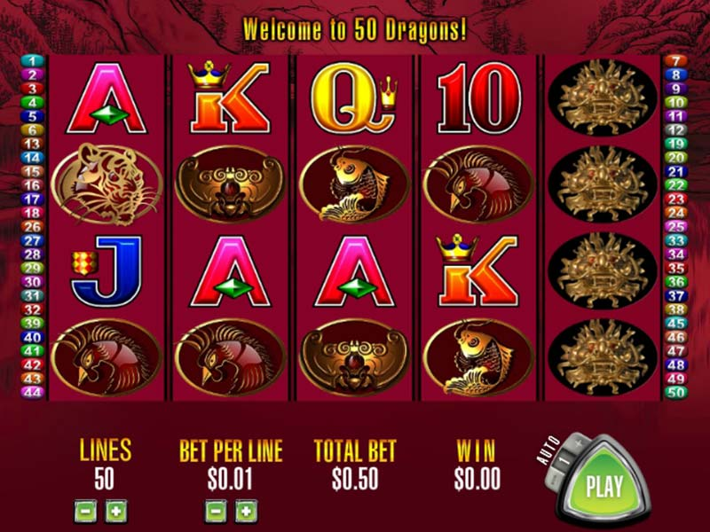6/7/ · Get ready to do battle against four fiery dragons protecting treasures in Dragon's Myth slot machine by Rabcat with lines featuring free spins and wilds/5.Birecik